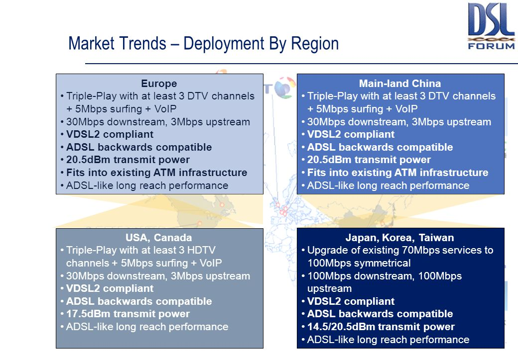 Market Trends – Deployment By Region