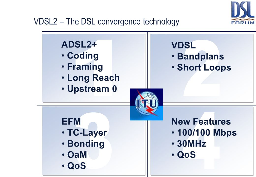 VDSL2 – The DSL convergence technology
