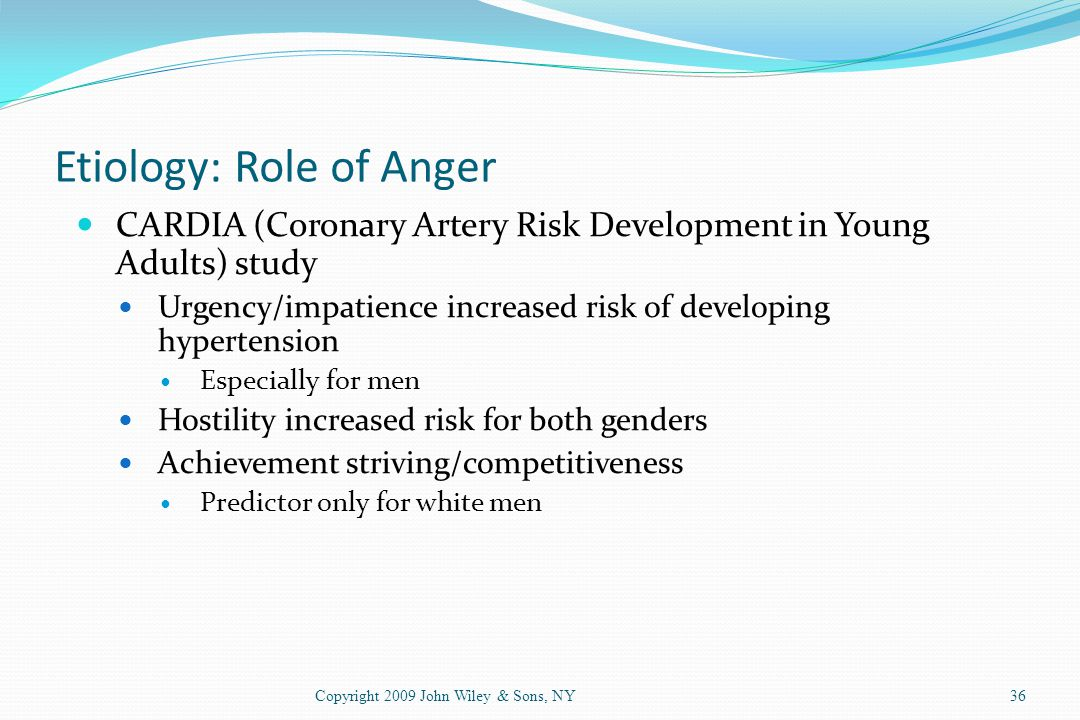 Etiology: Role of Anger