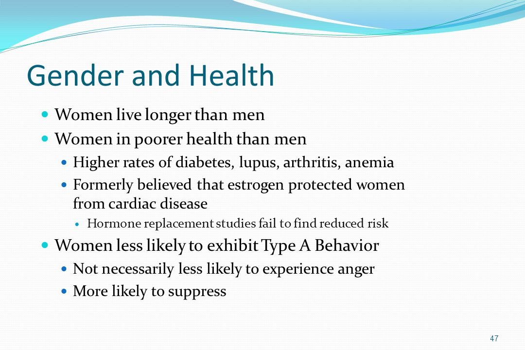 Gender and Health Women live longer than men
