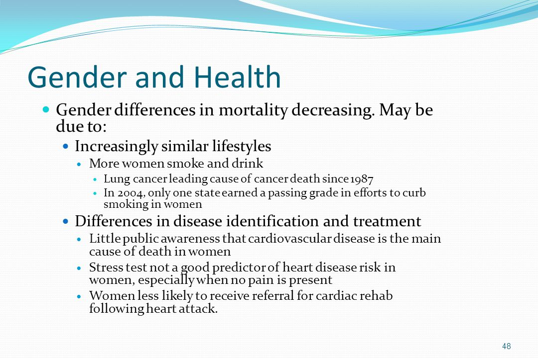 Gender and Health Gender differences in mortality decreasing. May be due to: Increasingly similar lifestyles.