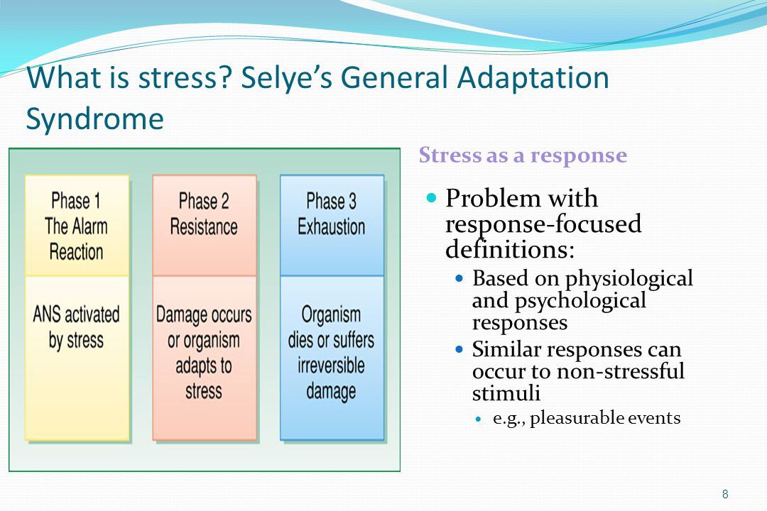 What is stress Selye's General Adaptation Syndrome