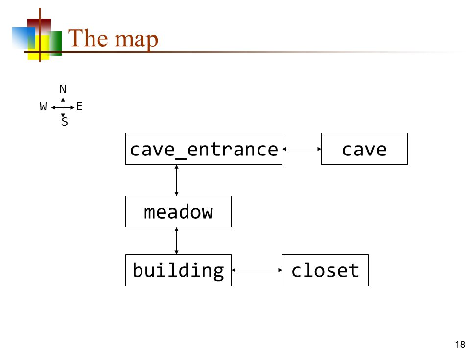 The map cave_entrance cave meadow building closet N W E S