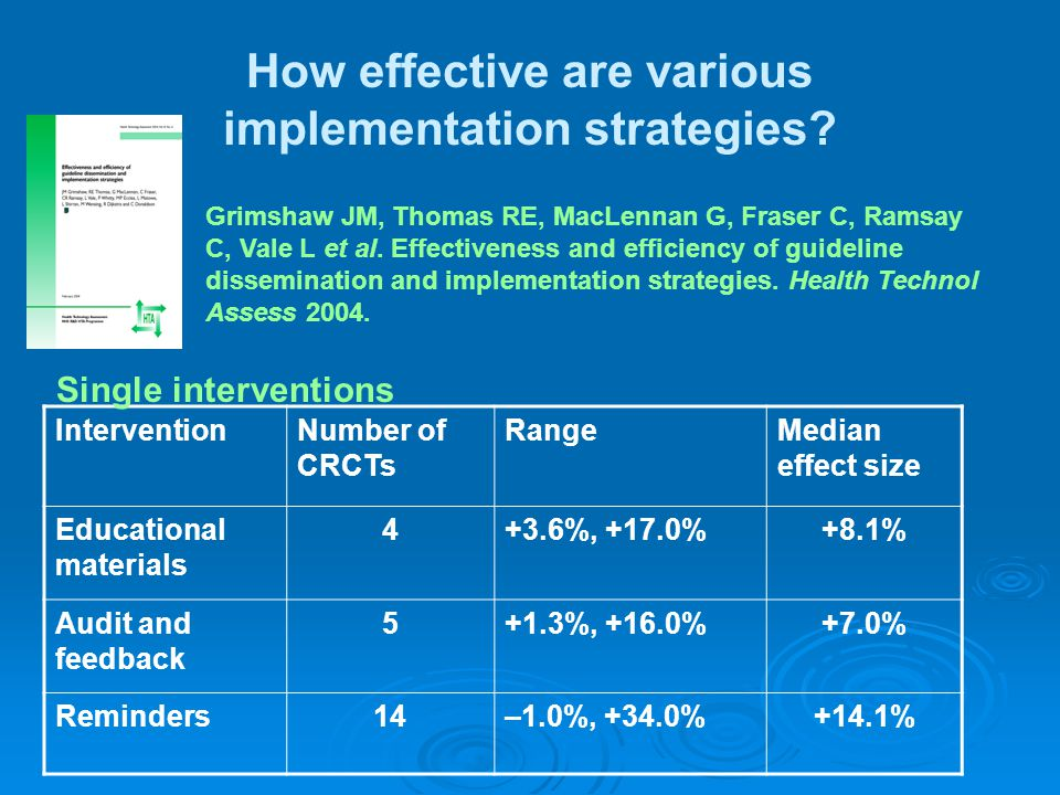 How effective are various implementation strategies