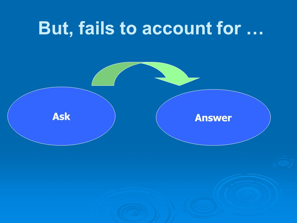 But, fails to account for …