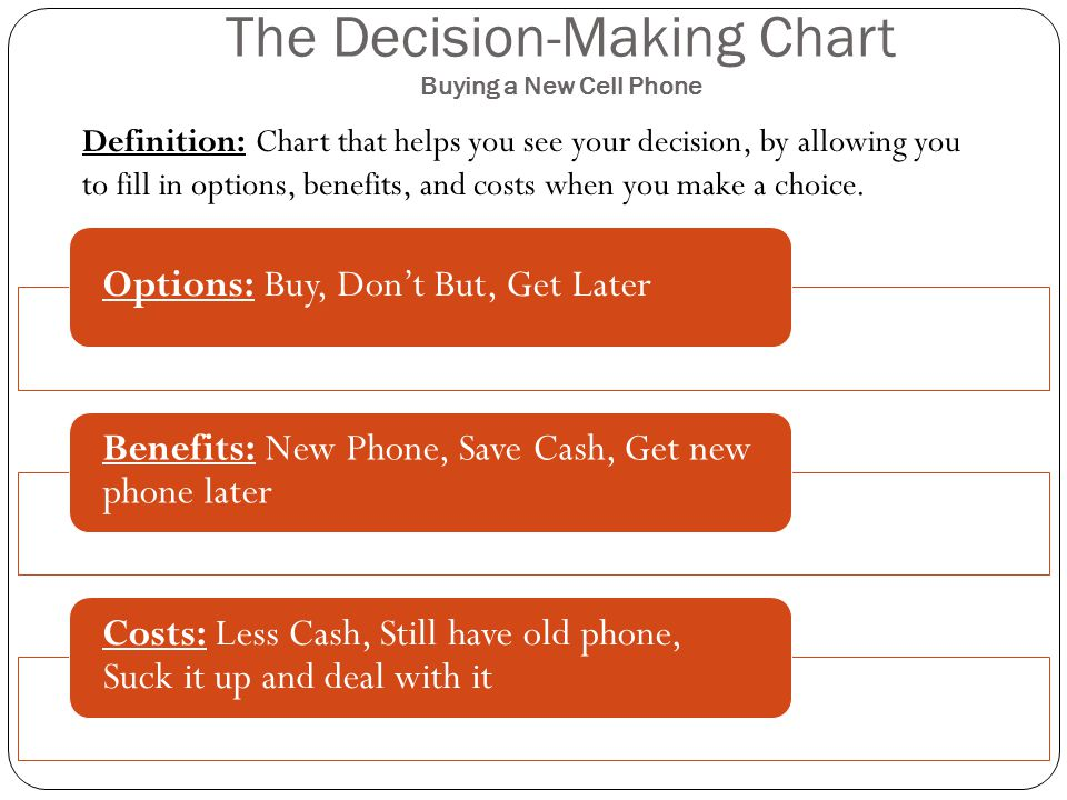 The Decision-Making Chart Buying a New Cell Phone