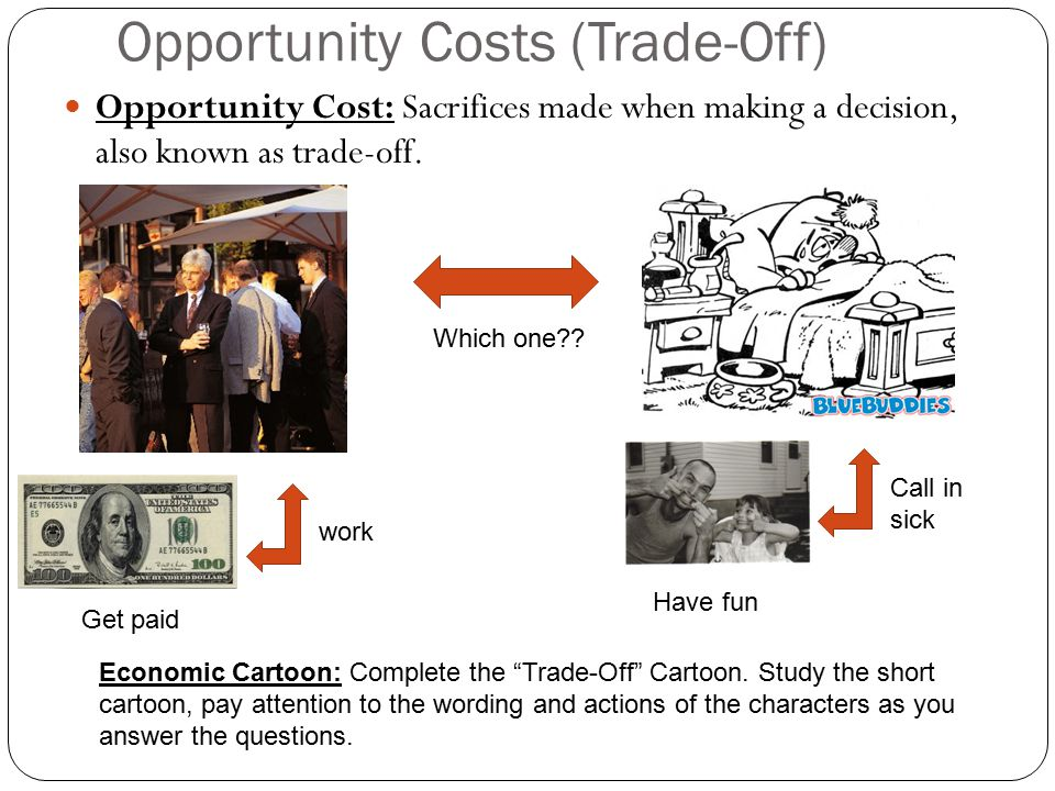 Opportunity Costs (Trade-Off)