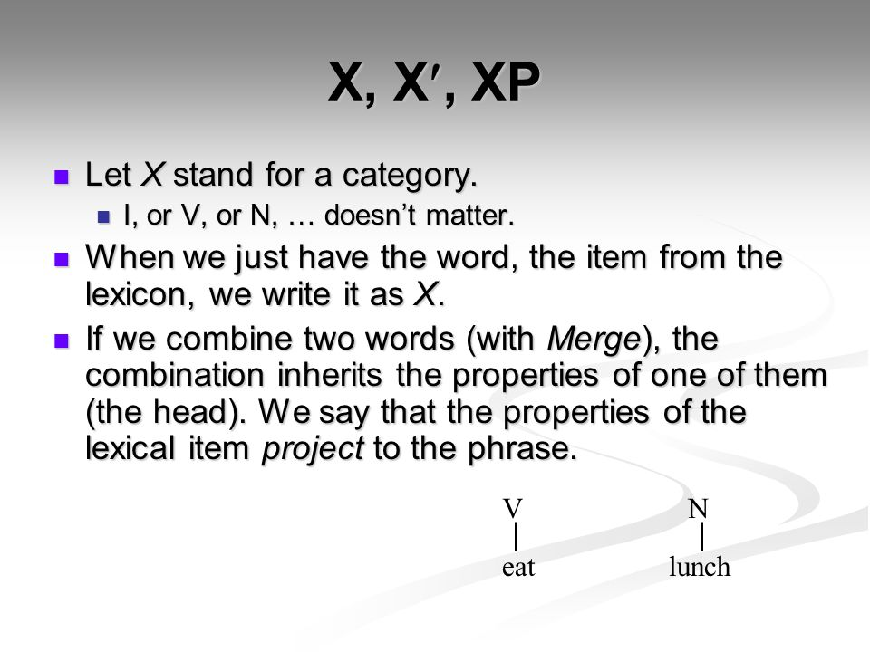 X, X, XP Let X stand for a category.