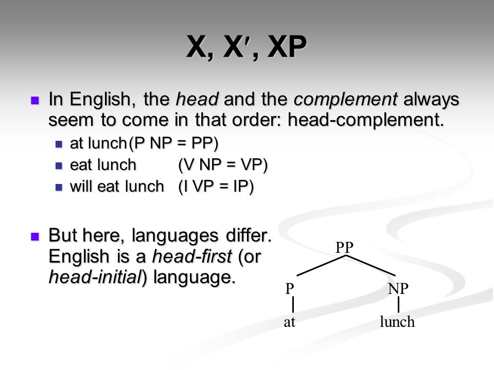 X, X, XP In English, the head and the complement always seem to come in that order: head-complement.