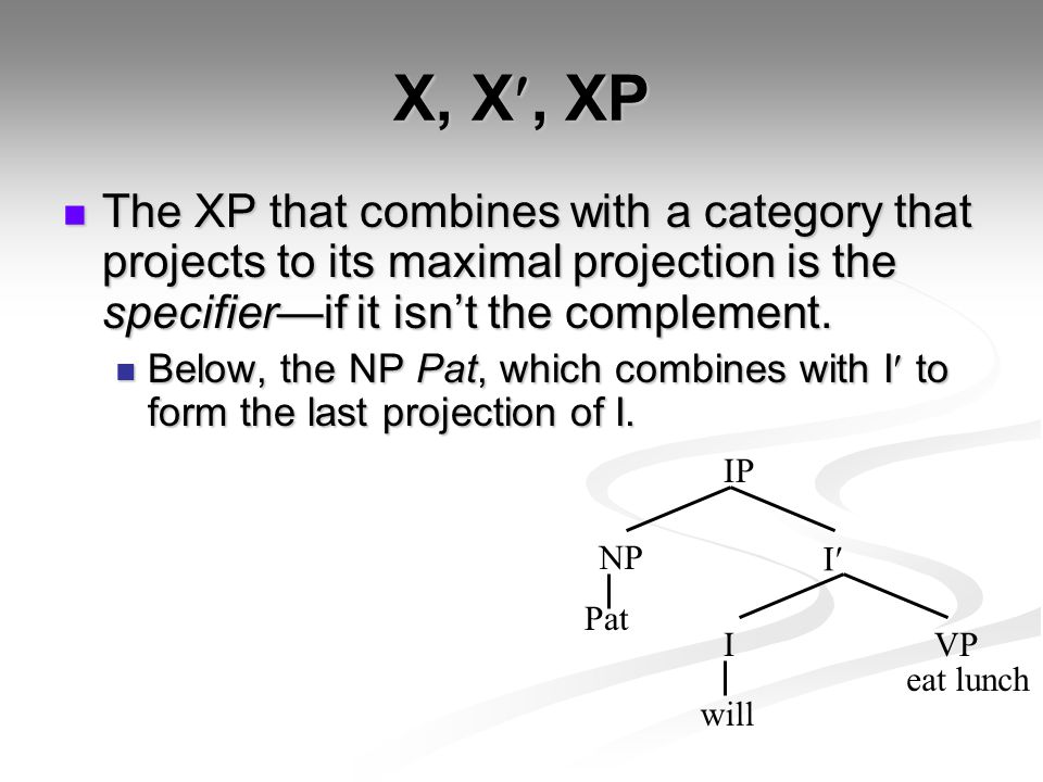 X, X, XP The XP that combines with a category that projects to its maximal projection is the specifier—if it isn't the complement.