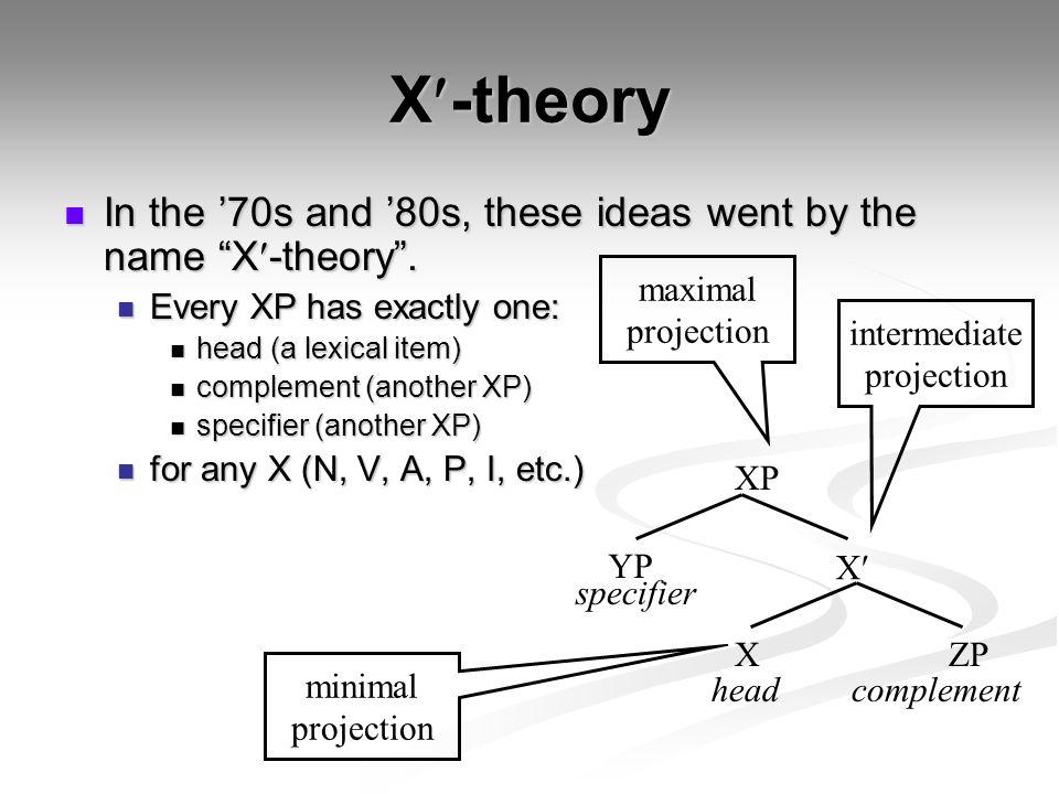intermediate projection