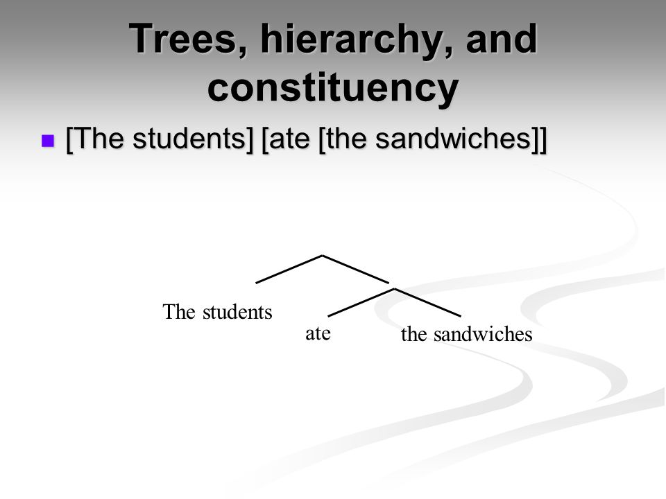 Trees, hierarchy, and constituency
