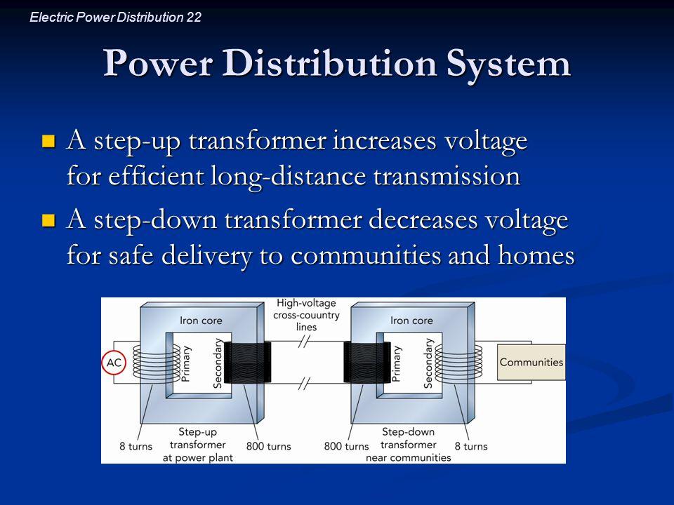 Power Distribution System