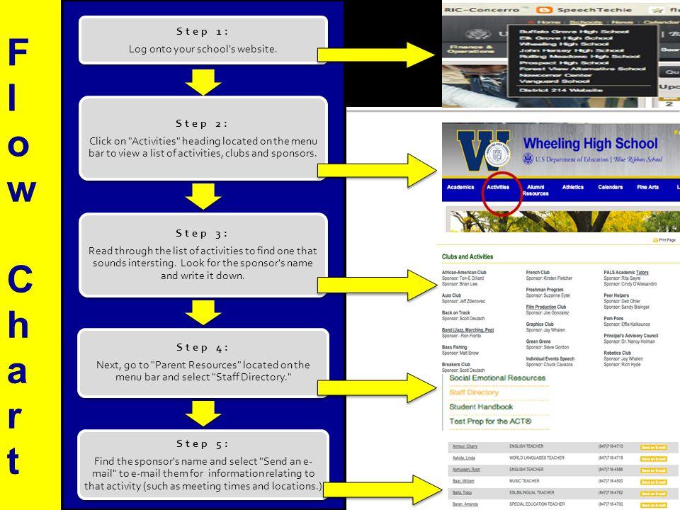 Log onto your school s website.