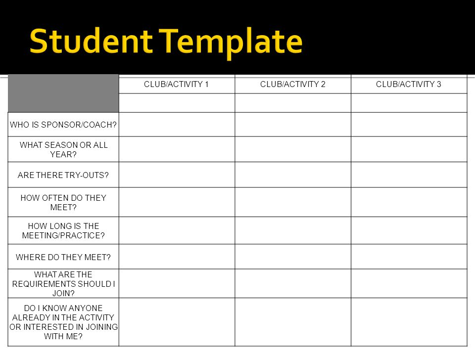 Student Template CLUB/ACTIVITY 1 CLUB/ACTIVITY 2 CLUB/ACTIVITY 3