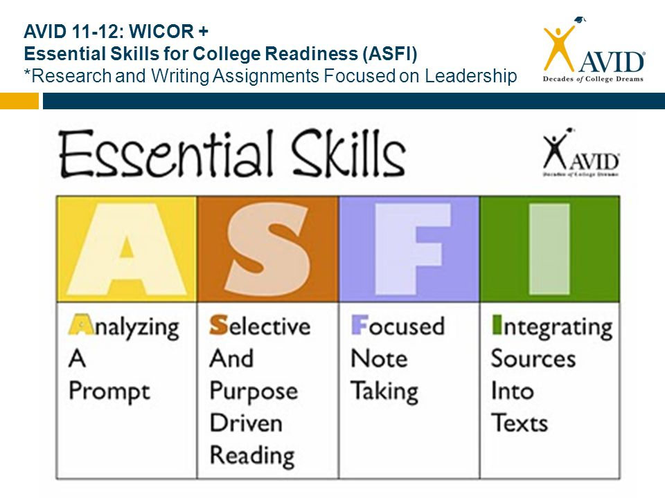 AVID 11-12: WICOR + Essential Skills for College Readiness (ASFI) *Research and Writing Assignments Focused on Leadership.