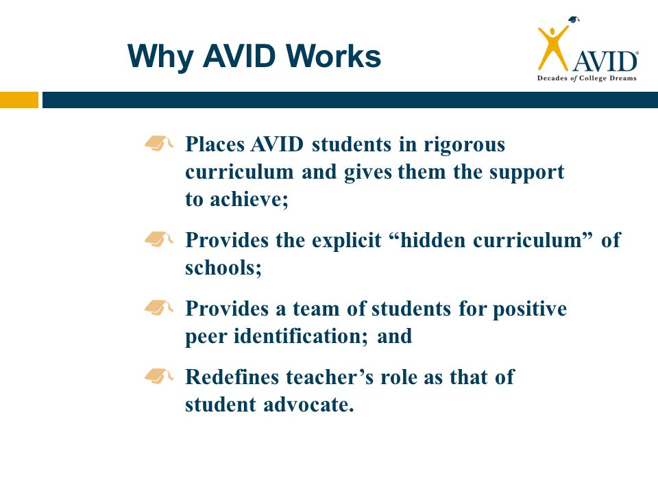 Why AVID Works Places AVID students in rigorous curriculum and gives them the support to achieve;