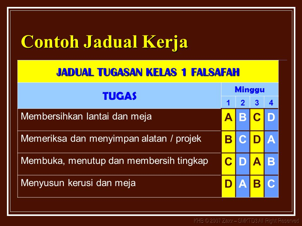 JADUAL TUGASAN KELAS 1 FALSAFAH