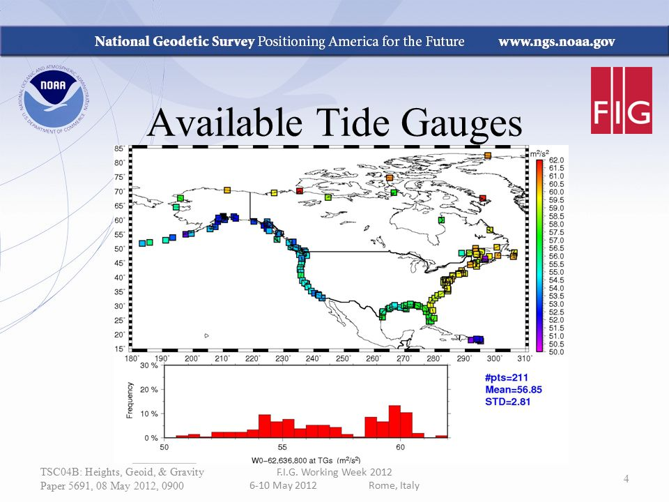 Available Tide Gauges TSC04B: Heights, Geoid, & Gravity Paper 5691, 08 May 2012, 0900. F.I.G. Working Week 2012.