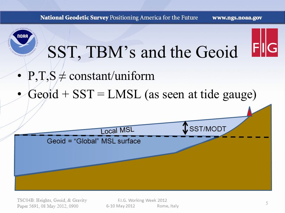 SST, TBM's and the Geoid P,T,S ≠ constant/uniform