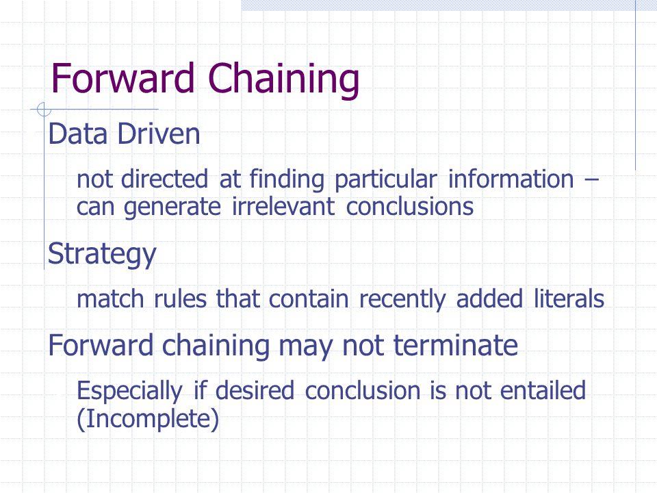 Forward Chaining Data Driven Strategy