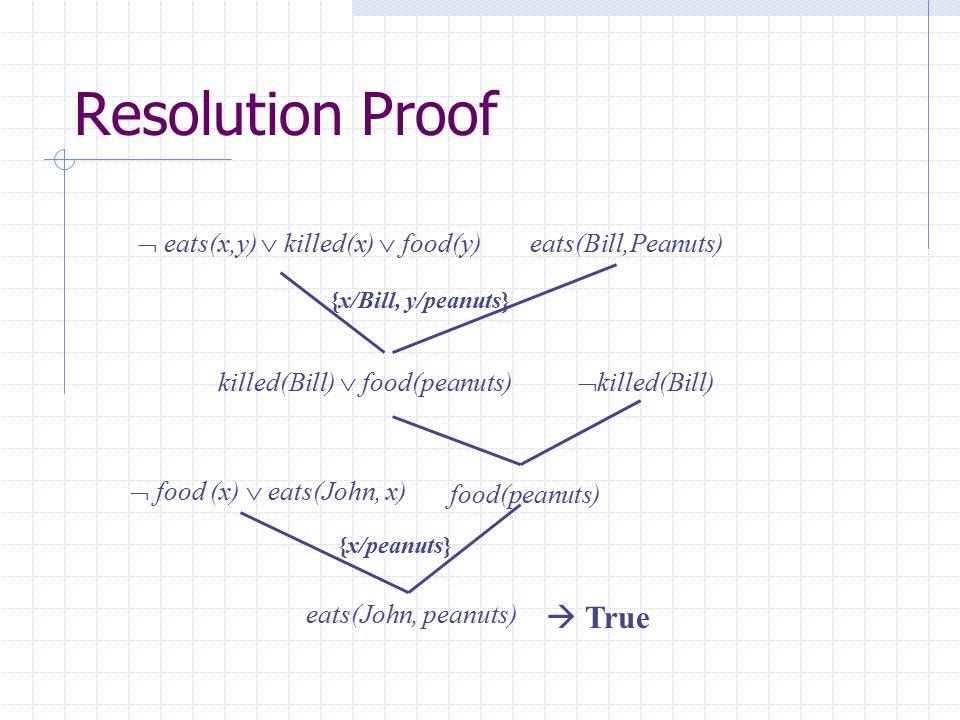 Resolution Proof  True  eats(x,y)  killed(x)  food(y)