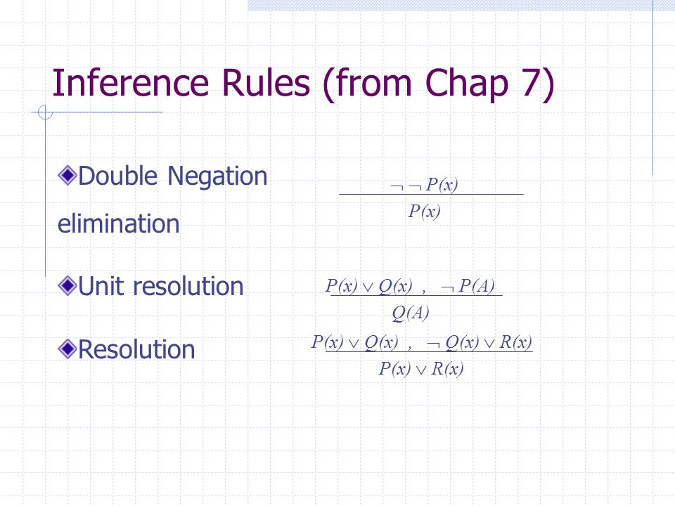 Inference Rules (from Chap 7)