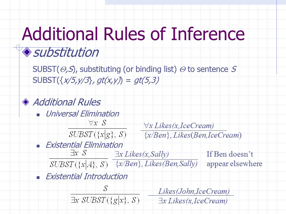 Additional Rules of Inference
