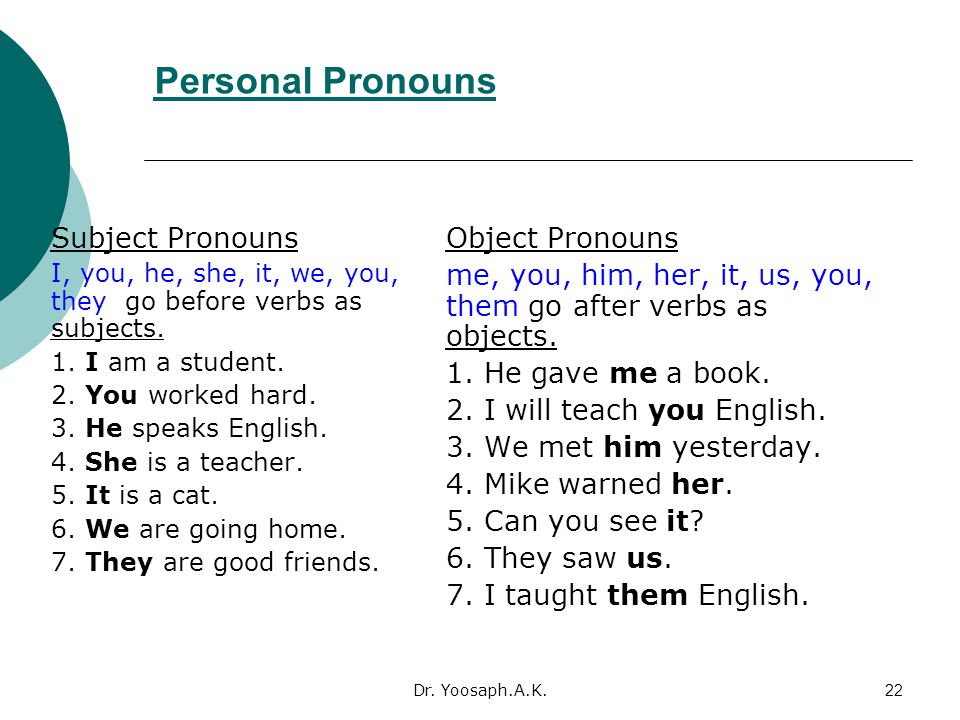 Personal Pronouns Subject Pronouns Object Pronouns