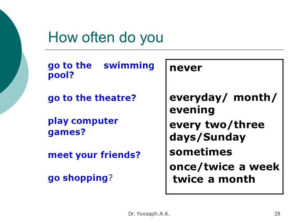 How often do you never everyday/ month/ evening