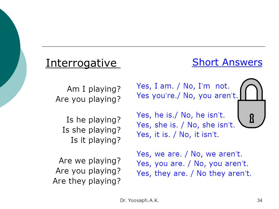 Interrogative Short Answers Am I playing Are you playing
