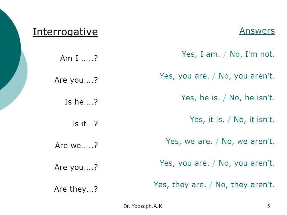 Interrogative Answers Yes, I am. / No, I'm not. Am I …..