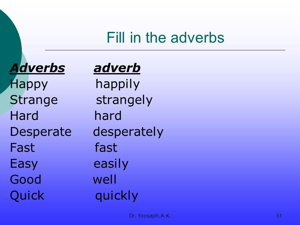 Fill in the adverbs Adverbs adverb Happy happily Strange strangely