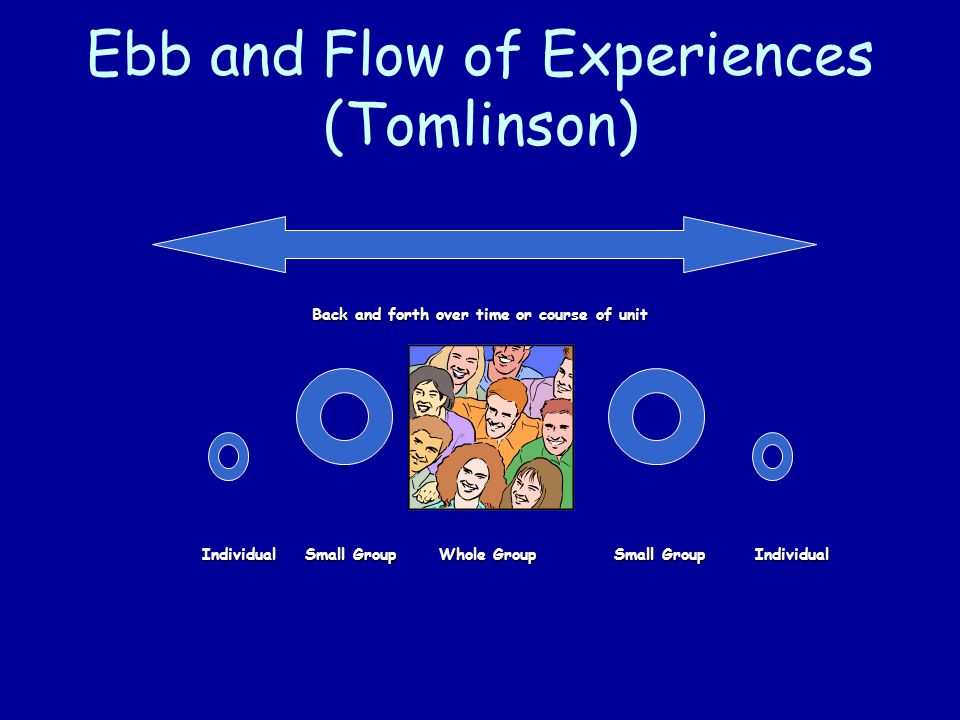 Ebb and Flow of Experiences (Tomlinson)