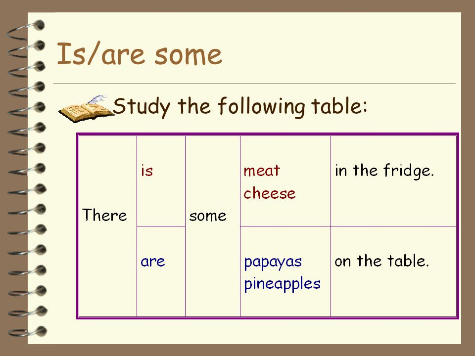 Is/are some Study the following table: