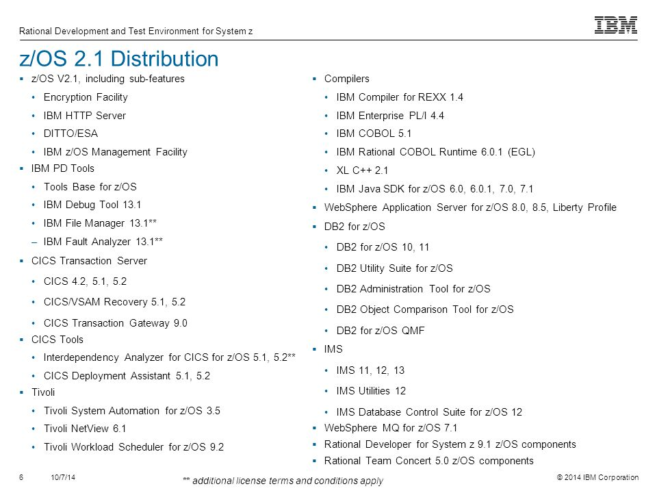 z/OS 2.1 Distribution z/OS V2.1, including sub-features