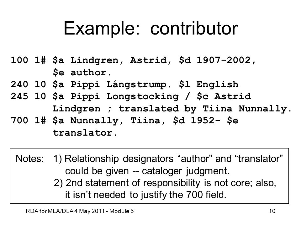 Example: contributor 100 1# $a Lindgren, Astrid, $d 1907-2002,