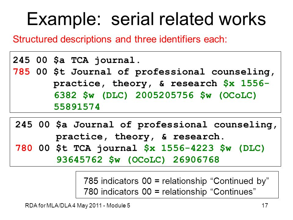 Example: serial related works