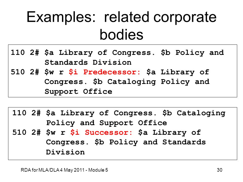Examples: related corporate bodies