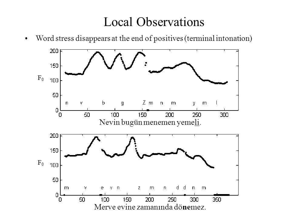 Local Observations Word stress disappears at the end of positives (terminal intonation) Nevin bugün menemen yemeli.