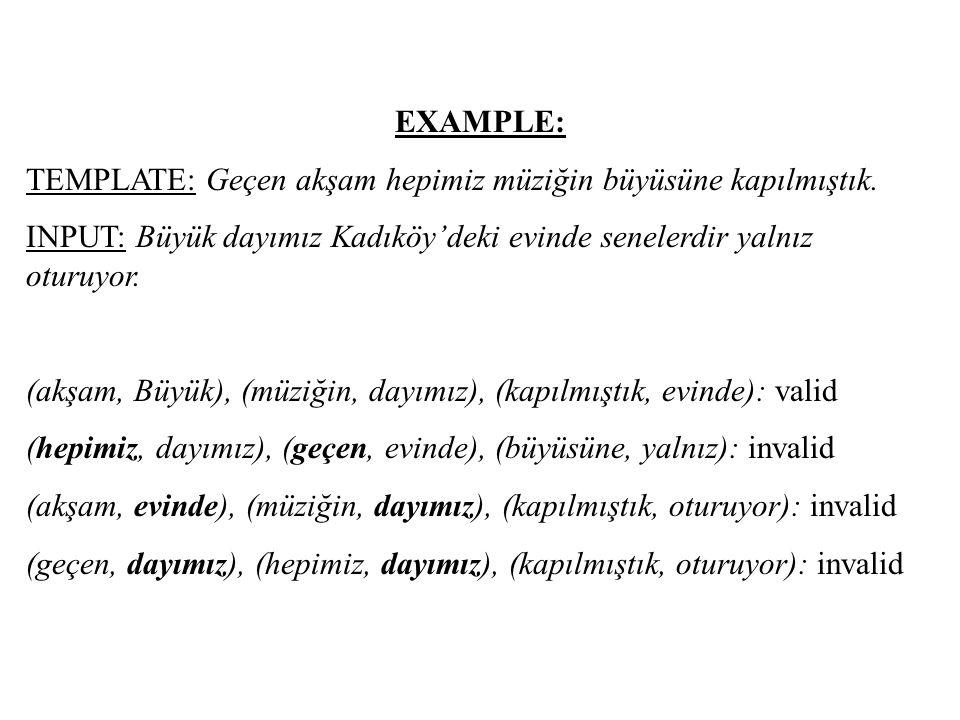 EXAMPLE: TEMPLATE: Geçen akşam hepimiz müziğin büyüsüne kapılmıştık. INPUT: Büyük dayımız Kadıköy'deki evinde senelerdir yalnız oturuyor.