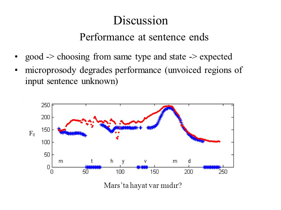 Discussion Performance at sentence ends