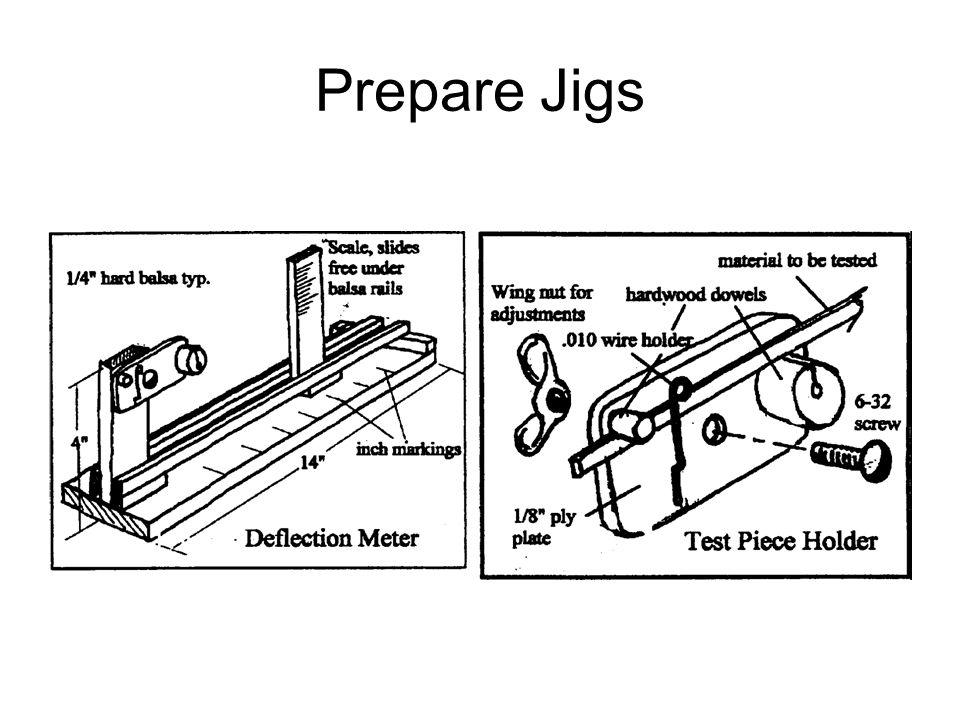 Prepare Jigs