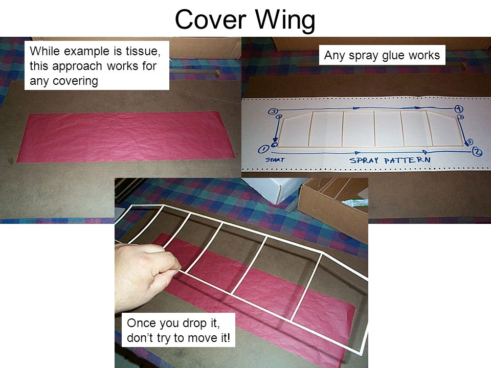 Cover Wing While example is tissue, Any spray glue works