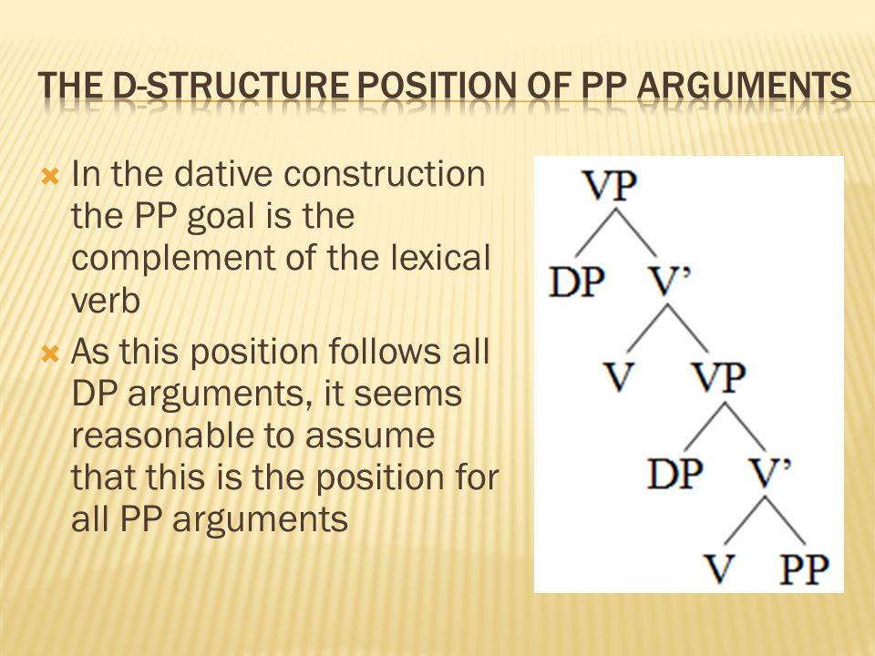 The D-structure position of PP arguments