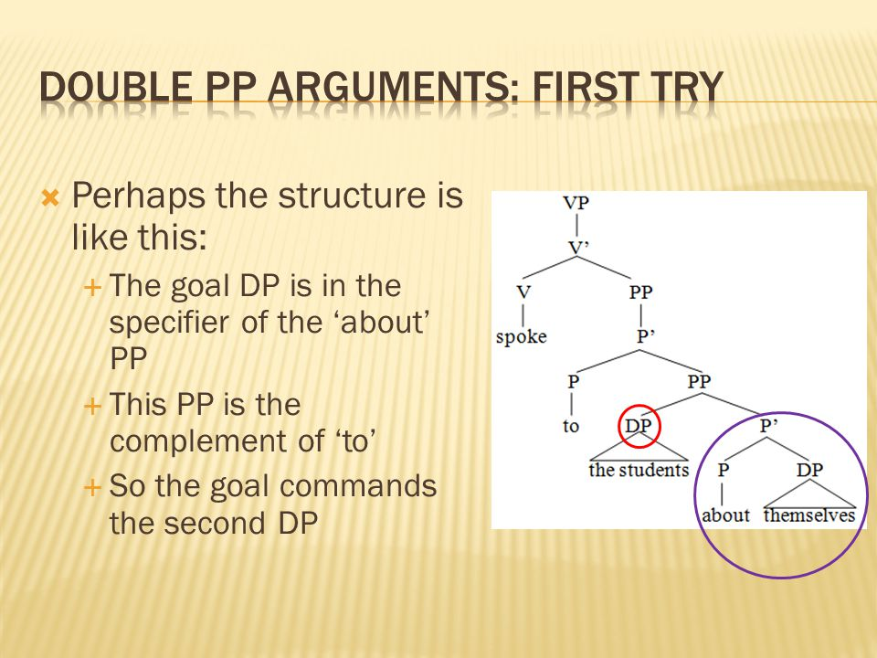Double PP arguments: first try