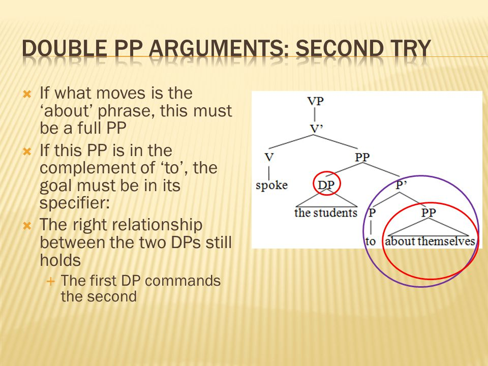 Double PP arguments: second try