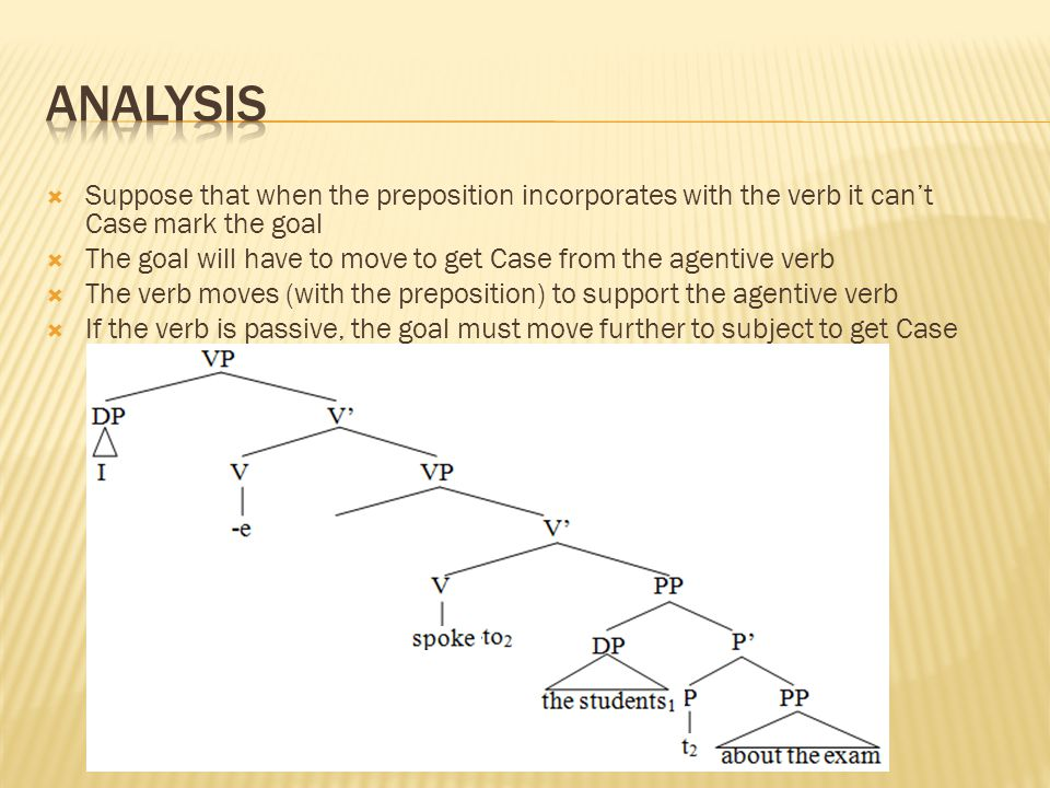 Analysis Suppose that when the preposition incorporates with the verb it can't Case mark the goal.