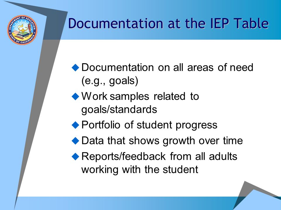 Documentation at the IEP Table