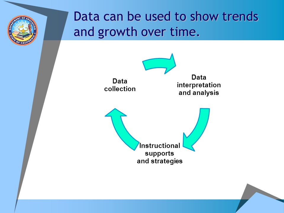 Data can be used to show trends and growth over time.
